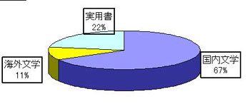 dokusyo-2.jpg